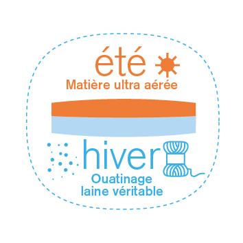 http://www.ptitlit.fr/wp-content/uploads/2014/08/ETE-HIVER.jpg